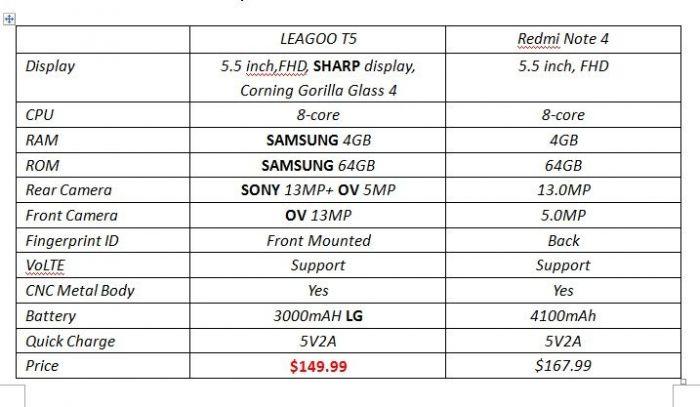 Купи Leagoo T5 на Gearbest и сэкономь $50 – фото 4