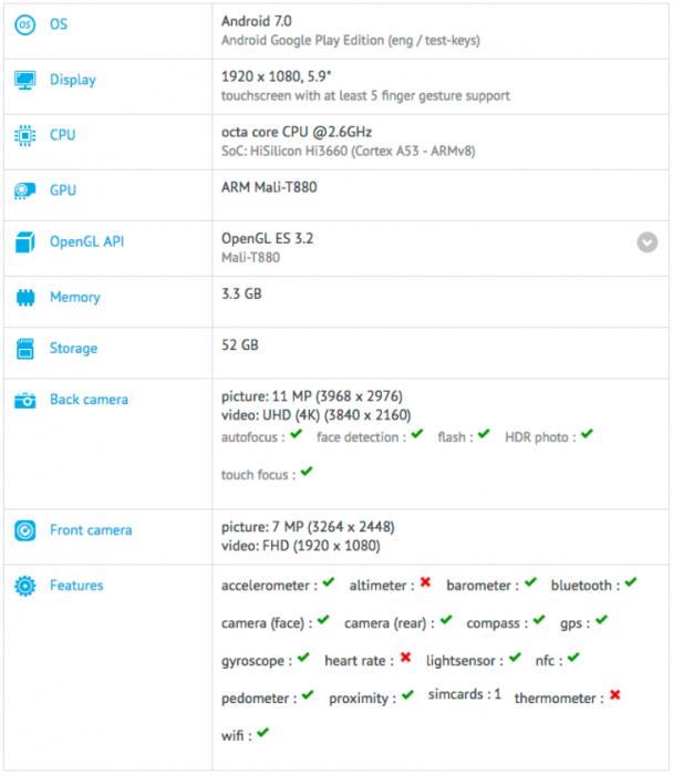Huawei Mate 9: бенчмарк AnTuTu рассекретил характеристики фаблета – фото 2