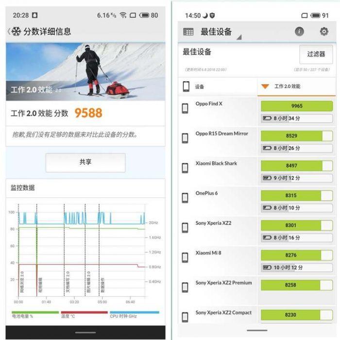 Meizu похоронила линейку Pro, падение цен на Meizu 15, а также результаты Meizu 16th в бенчмарках – фото 9