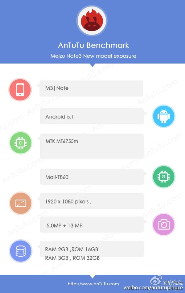 Meizu M3 Note: наличие Helio P10 и двух версий смартфона по объемам памяти подтверждено бенчмарком – фото 1