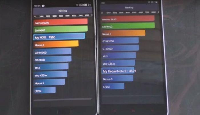 Xiaomi Redmi Note 2 против Meizu MX5: сравнение двух смартфонов разного ценового сегмента с одинаковым процессором Helio X10. – фото 33