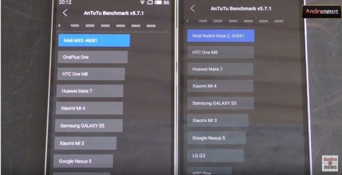Xiaomi Redmi Note 2 против Meizu MX5: сравнение двух смартфонов разного ценового сегмента с одинаковым процессором Helio X10. – фото 21