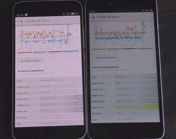 Xiaomi Redmi Note 2 против Meizu MX5: сравнение двух смартфонов разного ценового сегмента с одинаковым процессором Helio X10. – фото 23