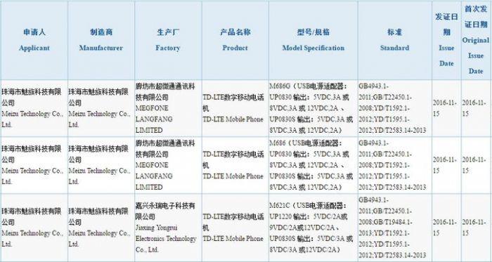 Meizu Pro 6 Plus прошел сертификацию: изогнутый 2К дисплей и Exynos 8890 – фото 1