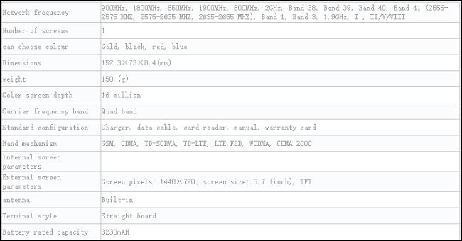 В TENAA появились характеристики предполагаемого Meizu (mblu) M7 – фото 2