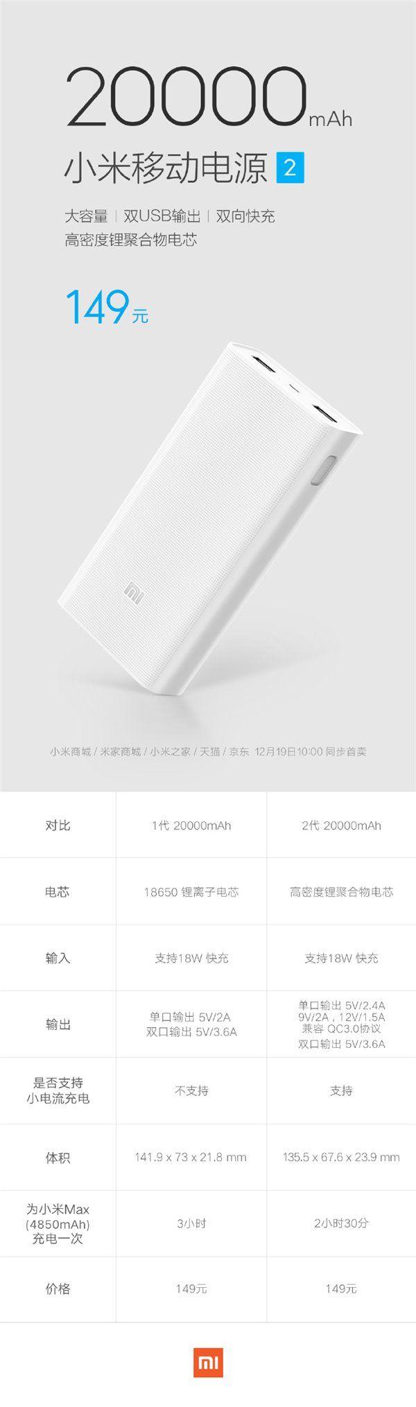 Xiaomi вывела на рынок Power Bank на 20000 мАч нового поколения – фото 1