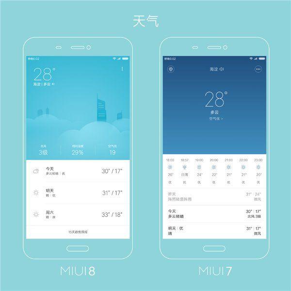 MIUI 8 против MIUI 7: сравнение дизайна и интерфейса в картинках – фото 6