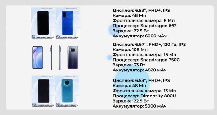 Характеристики новых устройств Redmi