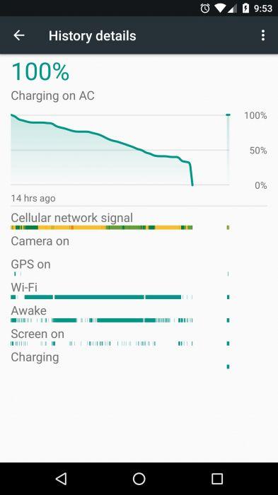 Google и Huawei не могут решить проблему выключения Nexus 6P – фото 2