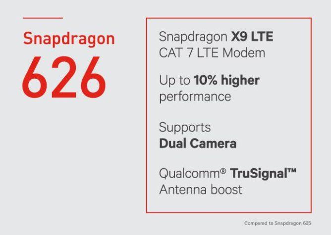 Qualcomm объявила о выходе трех мобильных чипов Snapdragon 427, 626 и 653 – фото 2