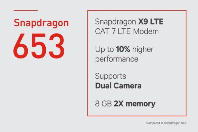 Qualcomm объявила о выходе трех мобильных чипов Snapdragon 427, 626 и 653 – фото 1