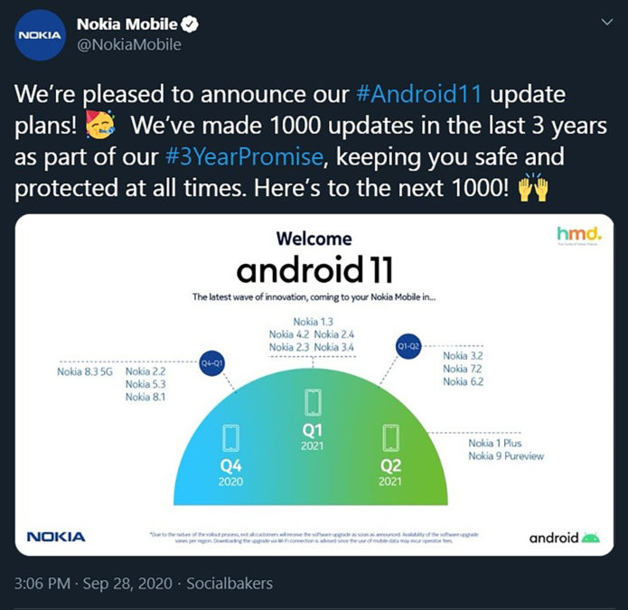 Первый твит Nokia
