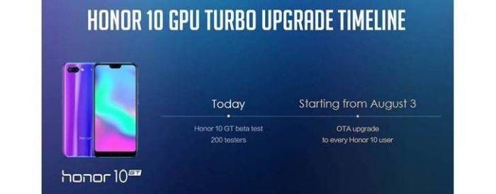 Как работает технология GPU Turbo: реальные тесты – фото 3