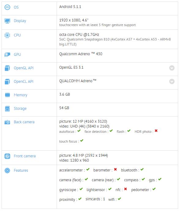 OnePlus 2 Mini прошел сертификацию в TENAA – фото 2