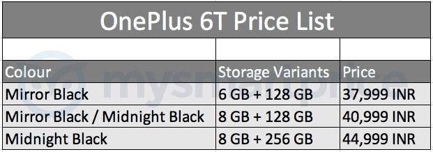 Назвали ценники на OnePlus 6T – фото 2