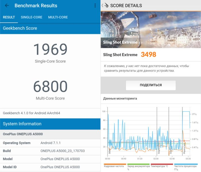 Результаты OnePlus 5 в Geekbench и 3D Mark