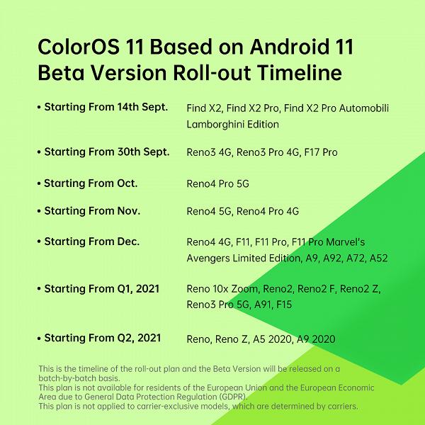 Представлена ColorOS 11: первая оболочка на Android 11 – фото 5