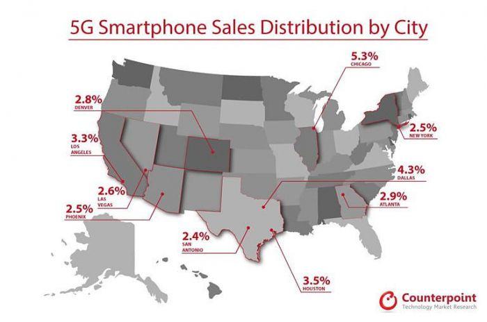 Люди покупают телефоны 5G, даже когда у них нет 5G – фото 2