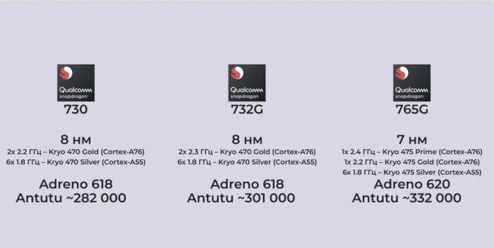 Представлен Poco X3 NFC: король среднего сегмента – фото 3