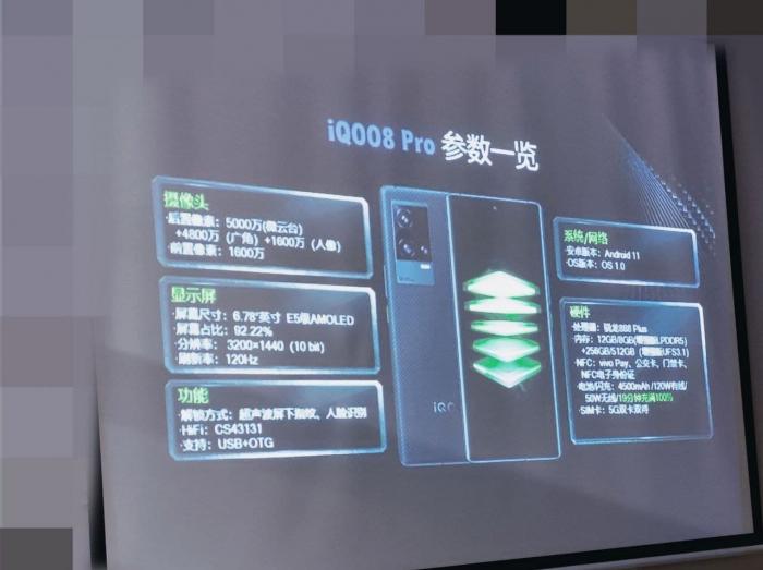 Все что известно о iQOO 8 Pro – фото 2