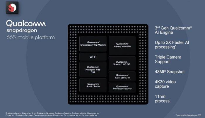 Snapdragon 665, Snapdragon 730 и Snapdragon 730G: новые платформы для смартфонов среднего уровня – фото 2