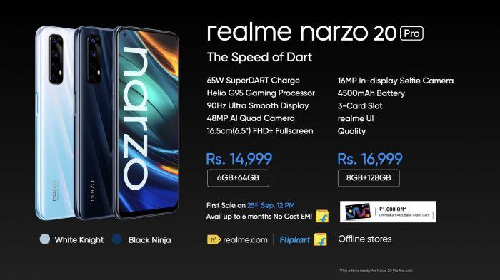 Представлены Realme Narzo 20, Narzo 20A и Narzo 20 Pro: характеристики и цена – фото 4