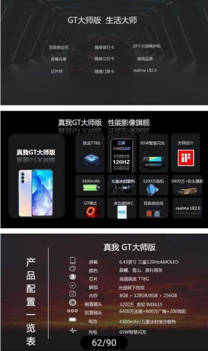 Промо-материалы раскрыли характеристики Realme GT Master Edition – фото 1