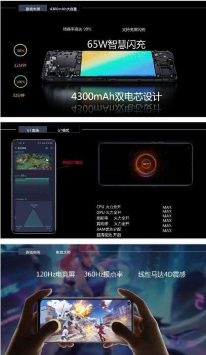 Промо-материалы раскрыли характеристики Realme GT Master Edition – фото 2