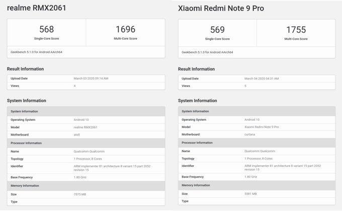 Redmi Note 9 Pro замечен в Geekbench – фото 2
