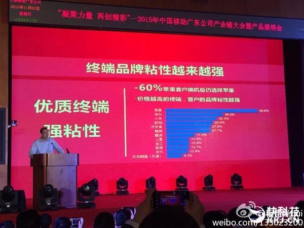 рейтинг продаж смартфонов по брендам