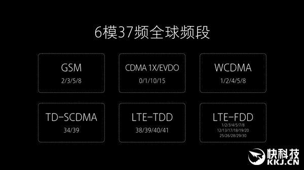 Xiaomi Mi Note 2 будет работать в 37 диапазонах частот различных стандартов сотовой связи – фото 2