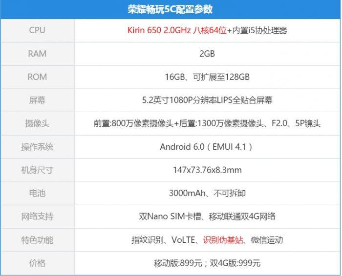 Honor 5C представлен официально: 5,2-дюйма, 8-ядерный Kirin 650, 53000 в AnTuTu и цена $139 – фото 2