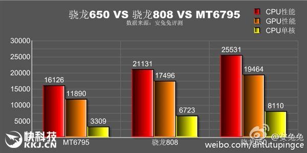 Xiaomi Redmi Note 3 Pro: официально представлена обновленная версия Redmi Note 3 с Snapdragon 650 – фото 3
