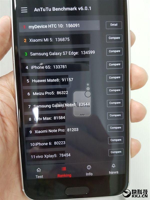 HTC 10 сразил Xiaomi Mi5, набрав в AnTuTu 156 тысяч баллов – фото 1