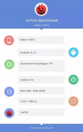 Характеристики Meizu 16X из AnTuTu – фото 1