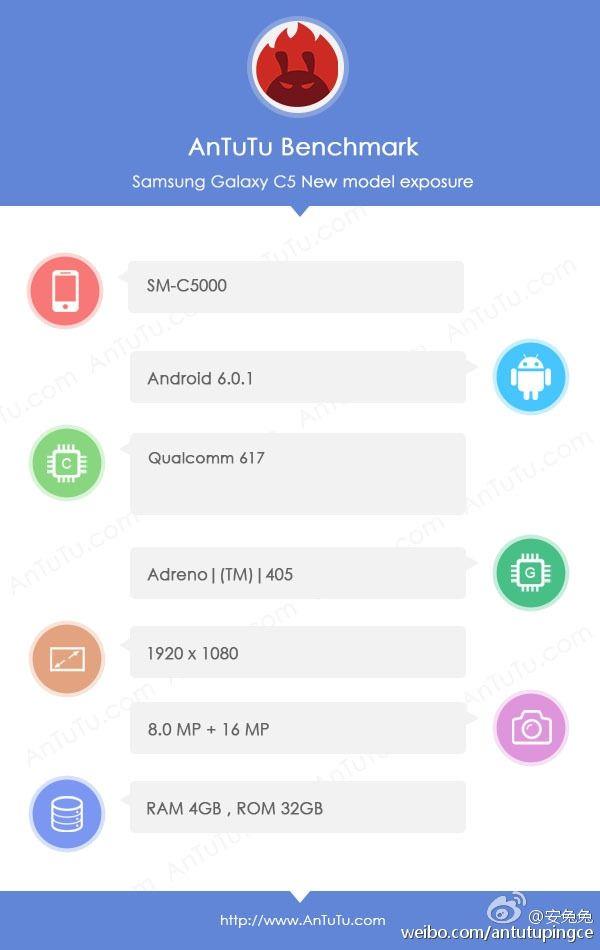 Характеристики Samsung Galaxy C5 подтверждены бенчмарком AnTuTu – фото 2