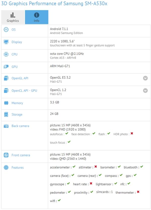 Samsung Galaxy A5 (2018) с Infinity Display замечен в GFXBench – фото 1