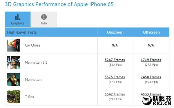 Xiaomi Mi5 засветился в бенчмарке GFXBench, превзойдя результаты iPhone 6S Plus – фото 3