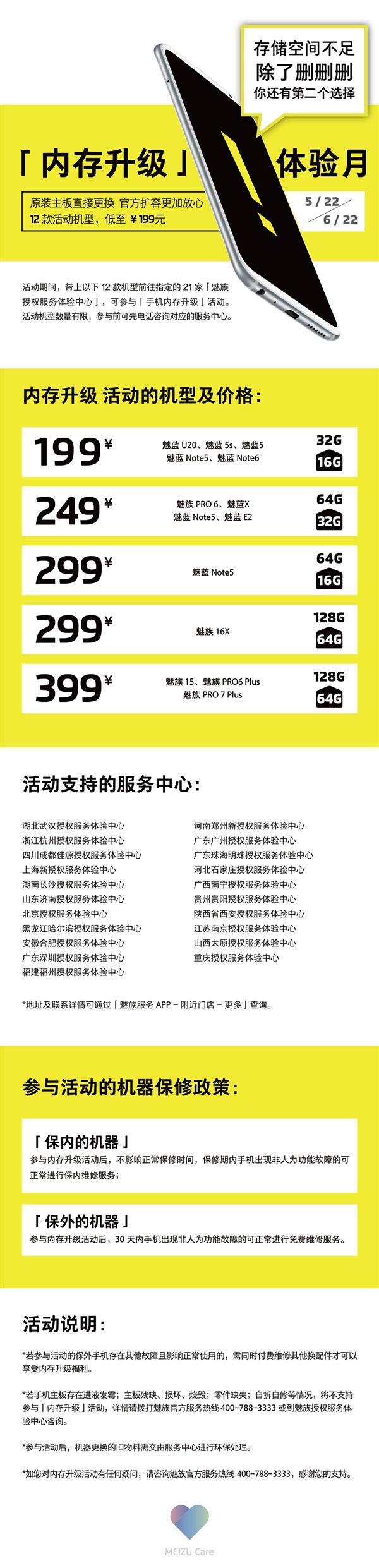 У обладателей 12 моделей Meizu появилась возможность увеличить флеш-накопитель – фото 2