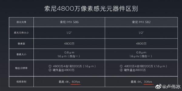 Xiaomi CC9e должен был дебютировать с другим ключевым датчиком на тыльной стороне – фото 2
