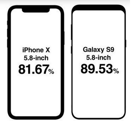 Samsung Galaxy S9 получит экран площадью 89,53% – фото 3