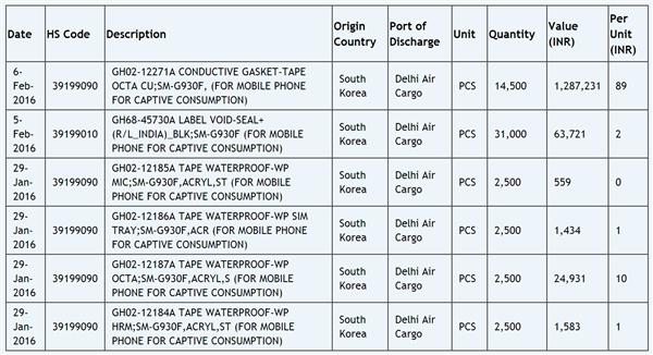 Samsung Galaxy S7 и S7 Edge получат слот для карт памяти и будут защищены по классу IP68 – фото 2