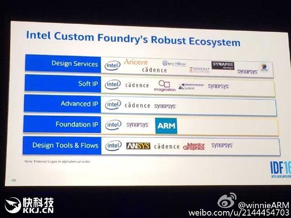 Intel будет производить чипы для ARM по 10 нм техпроцессу – фото 2