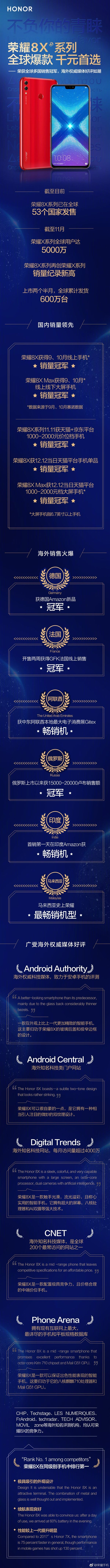 Продажи Honor 8X бьют рекорды – фото 2