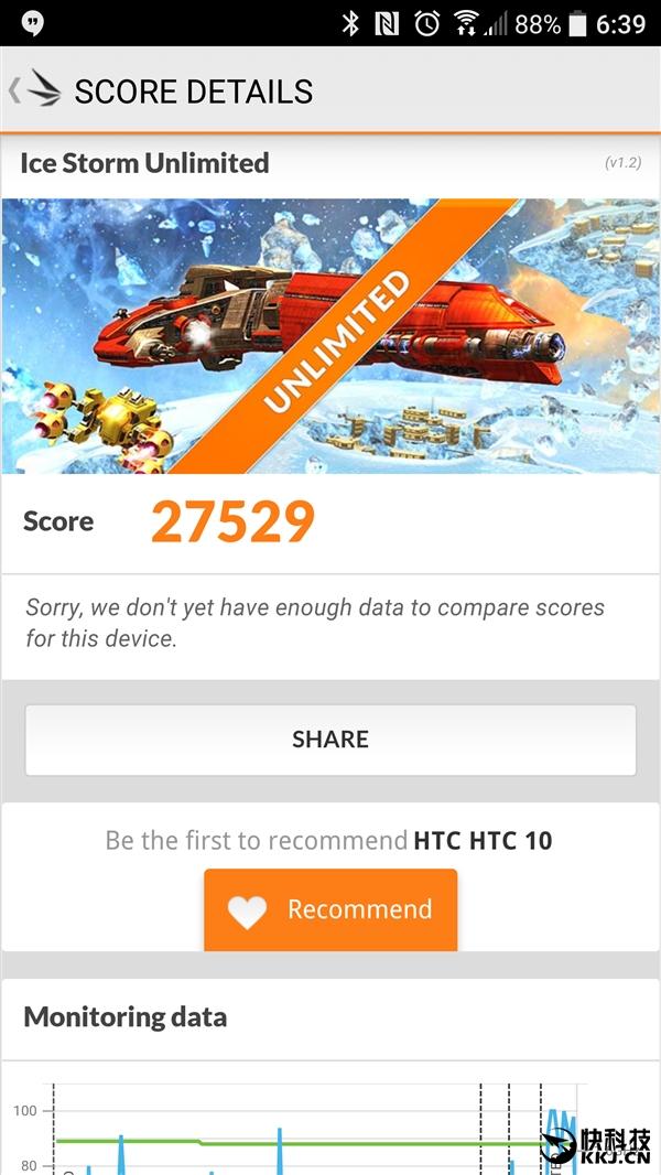 Серийный HTC 10 в тесте бенчмарка AnTuTu набирает около 145 тысяч баллов – фото 6