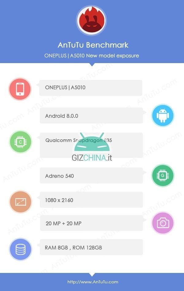 OnePlus 5T был обнаружен в AnTuTu – фото 4