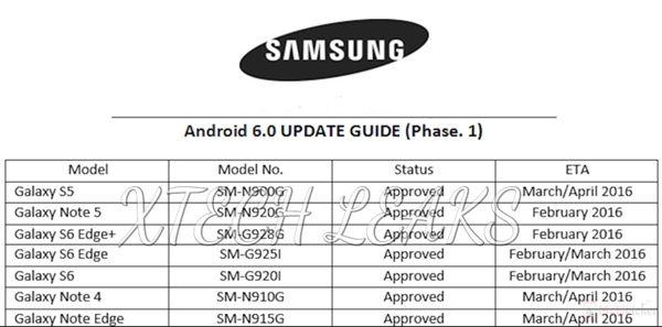 Android 6.0 Marshmallow для флагманов Samsung: опубликован график обновлений – фото 2