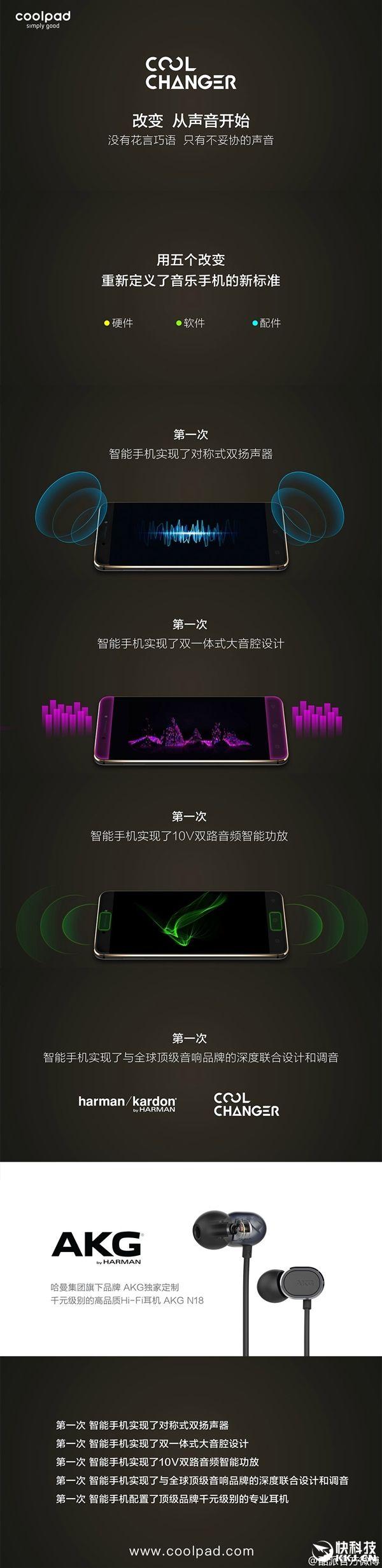 Cool Changer S1: представлен мощный флагман для аудиофилов – фото 2