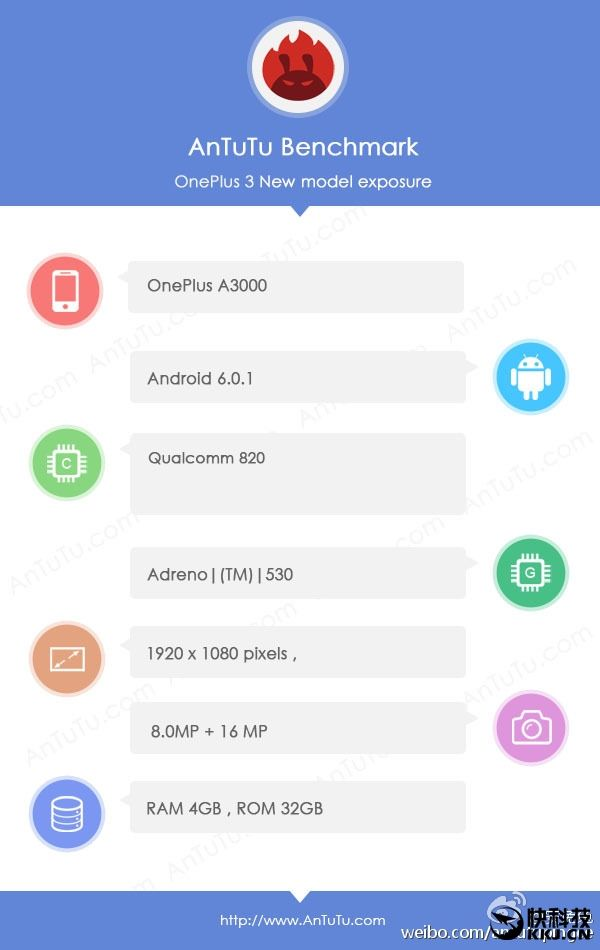 OnePlus 3 (A3000) получит Snapdragon 820, 4 Гб ОЗУ и основную камеру на 16 Мп – фото 1