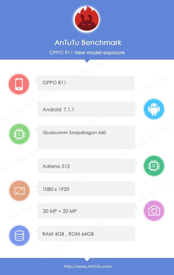 Бенчмарк AnTuTu подтвердил платформу Snapdragon 660 в Oppo R11 – фото 3